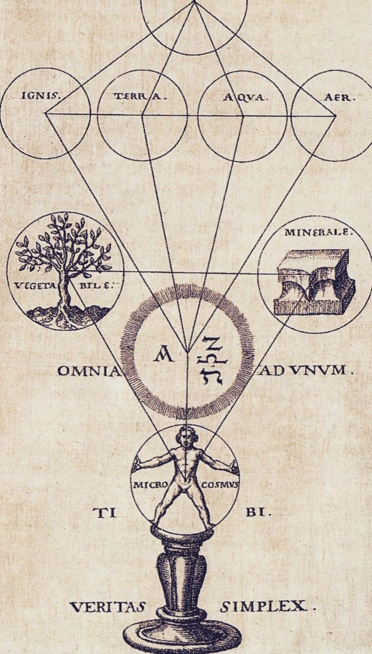 Geheimbund Diagramm